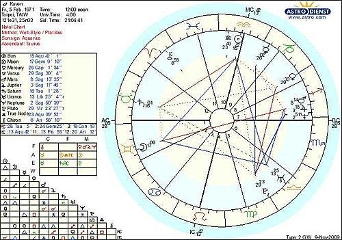 占星頻道-不負責個人盤試解給K