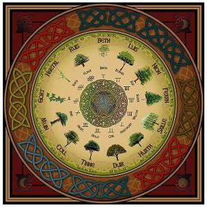 blog_歐甘樹文-歐瓦姆字母-Ogham-凱爾特樹曆-01